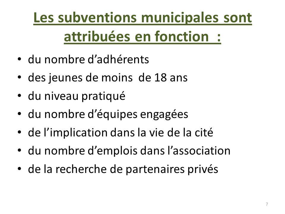 Les subventions municipales sont attribuées en fonction :
