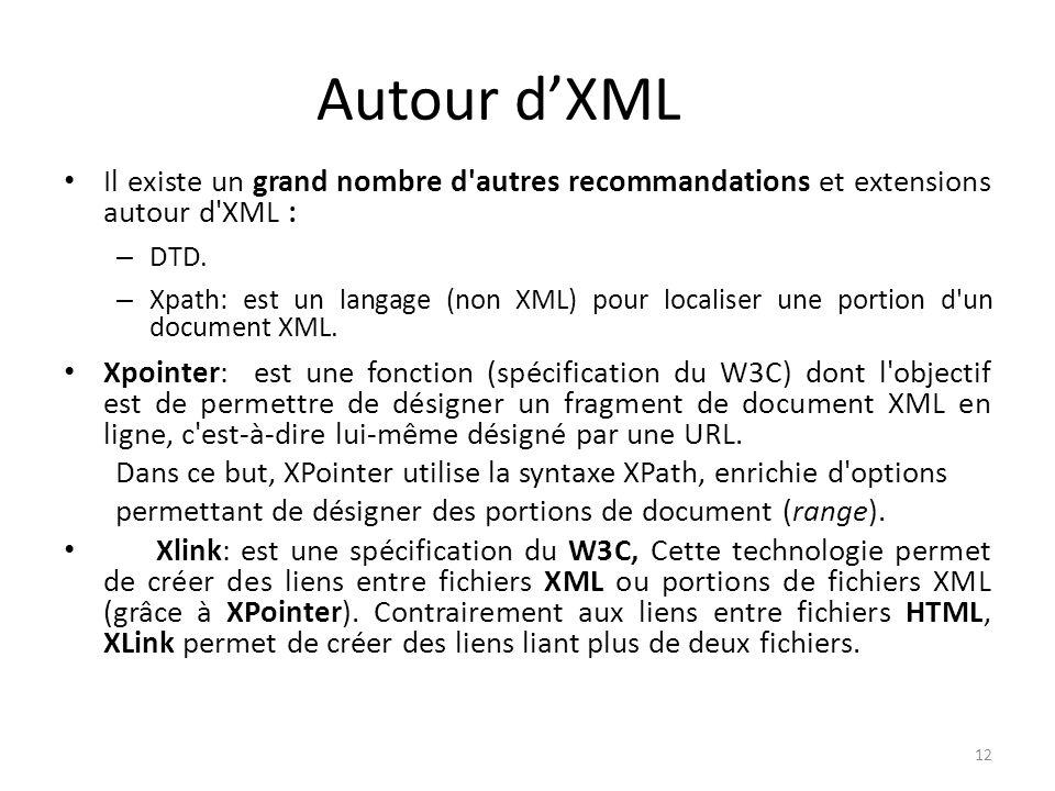 Autour d'XML Il existe un grand nombre d autres recommandations et extensions autour d XML : DTD.