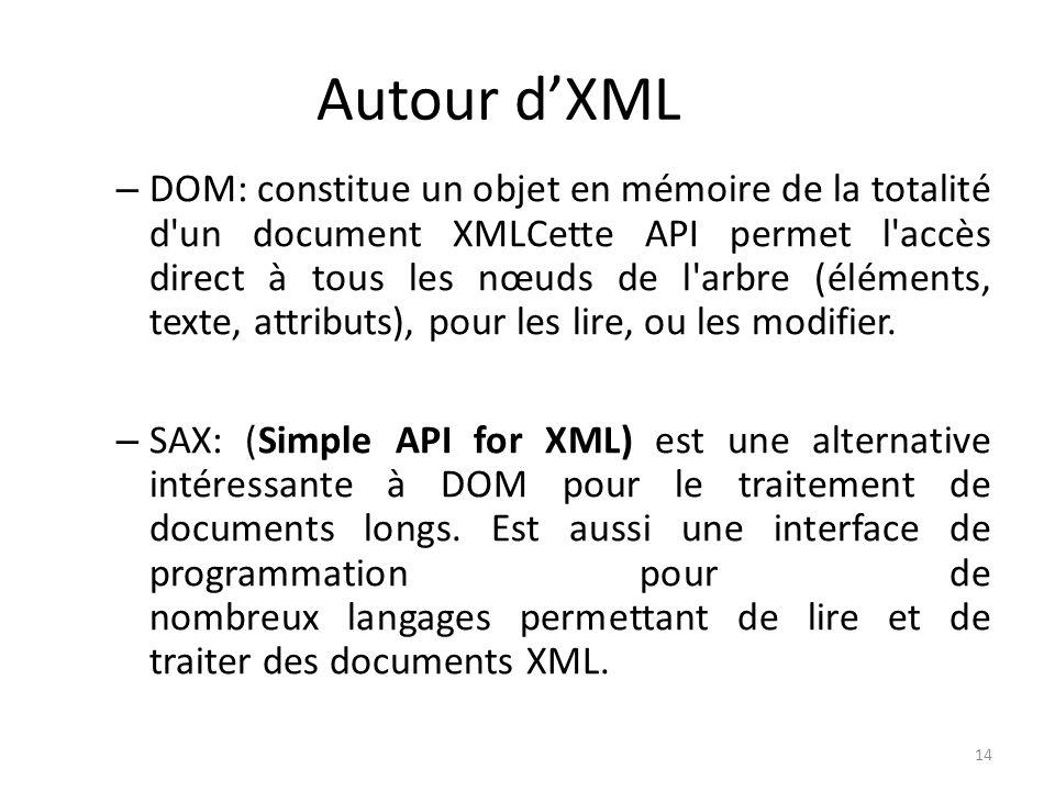 Autour d'XML