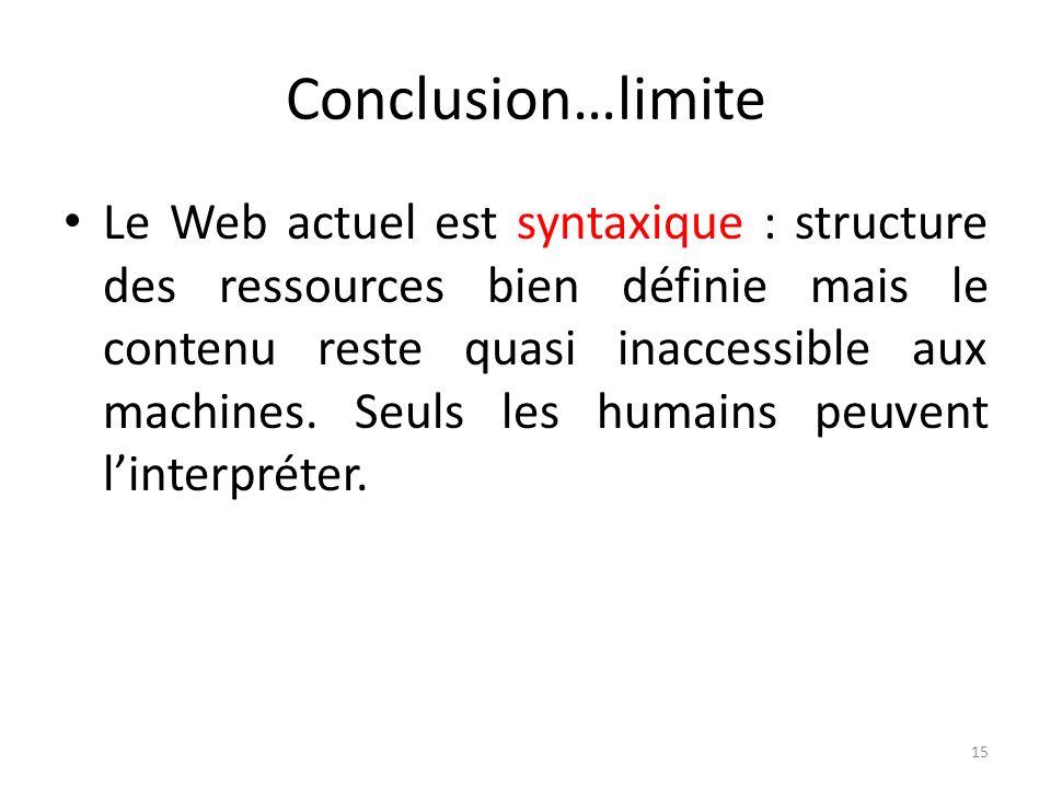 Conclusion…limite