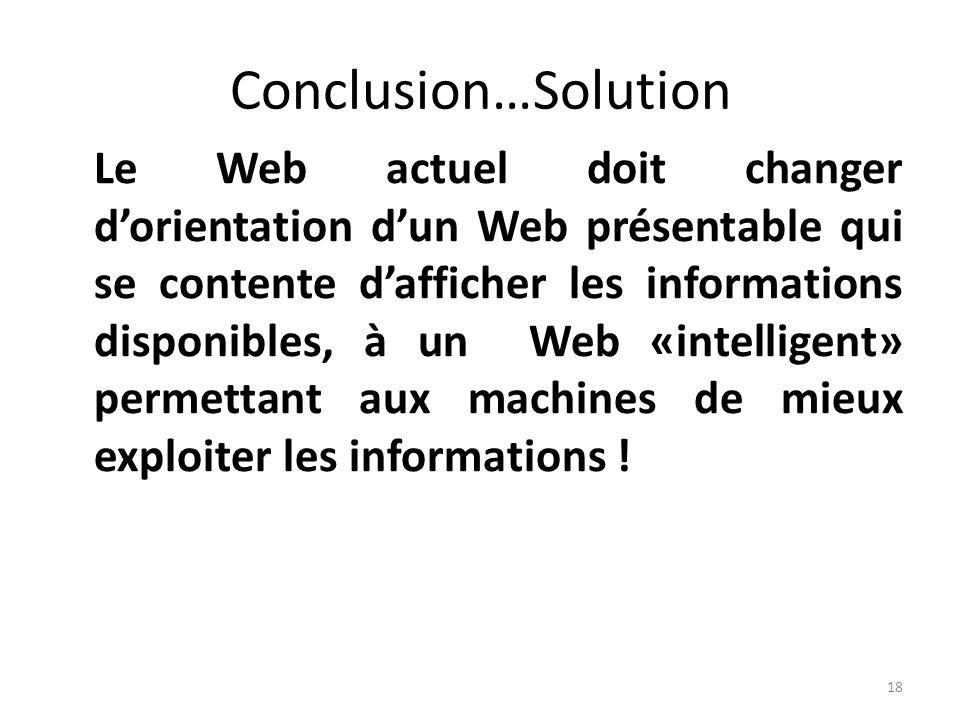 Conclusion…Solution