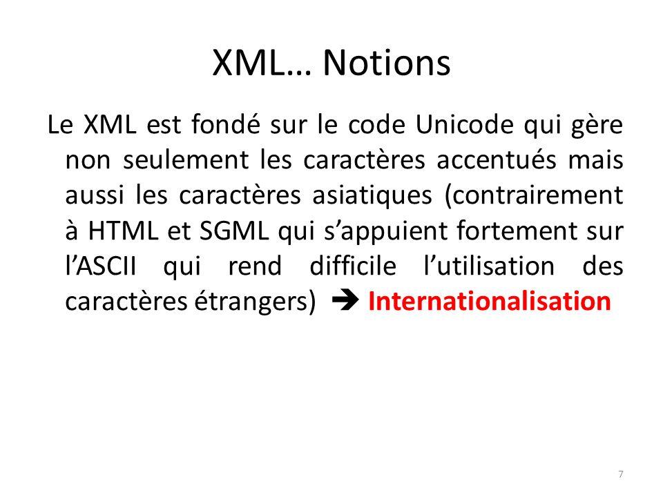 XML… Notions