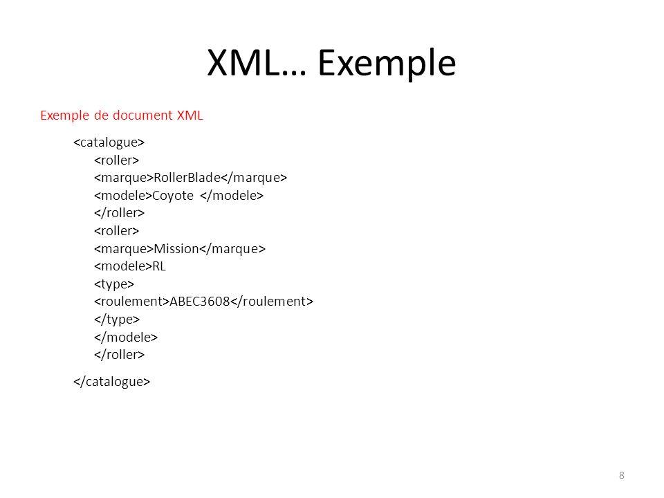 XML… Exemple