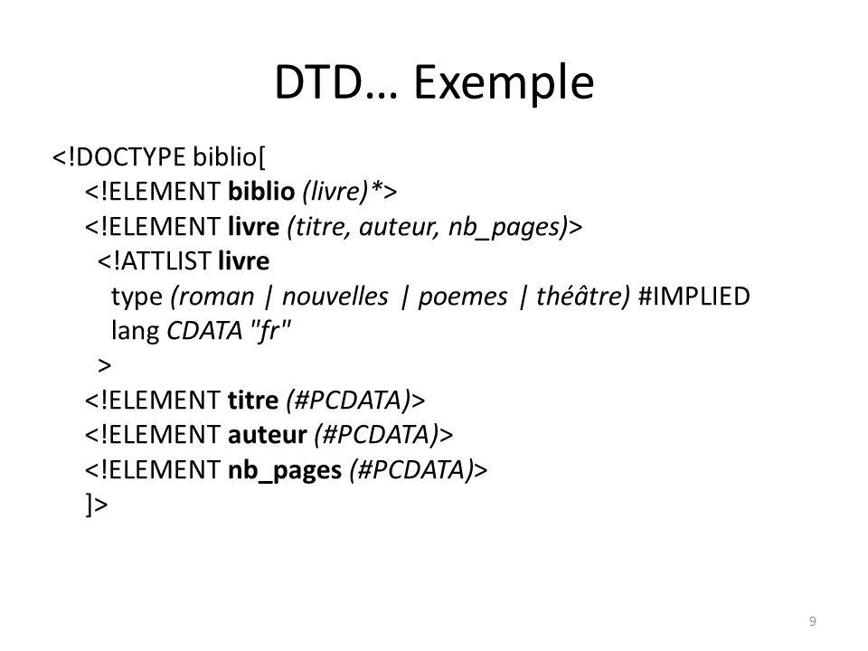 DTD… Exemple