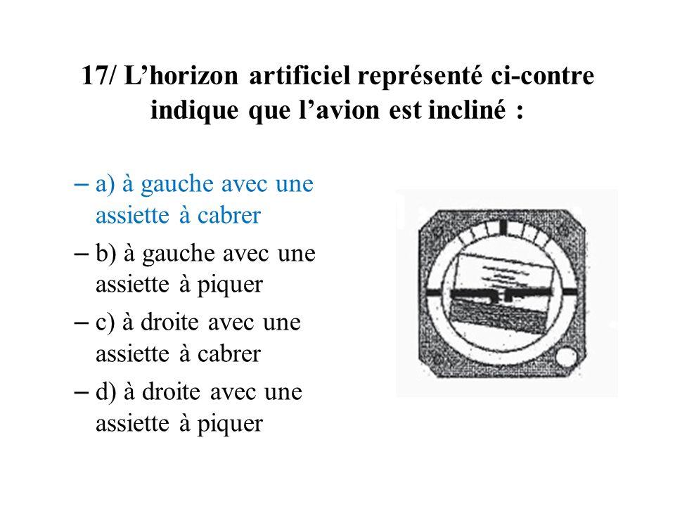 17/ L'horizon artificiel représenté ci-contre indique que l'avion est incliné :