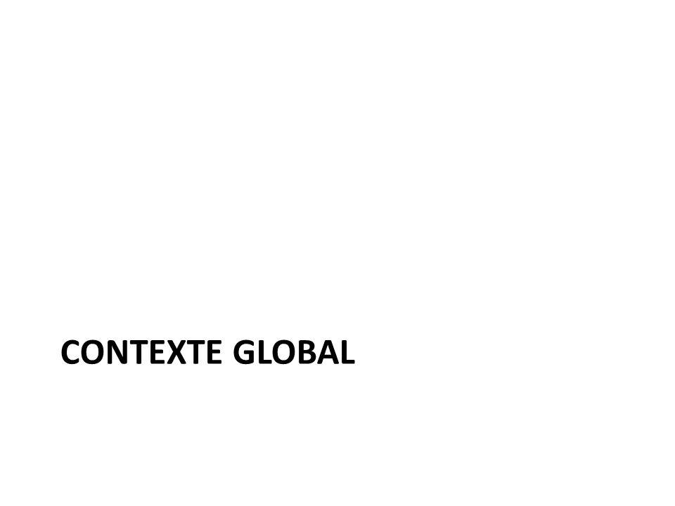 CONTEXTE GLOBAL