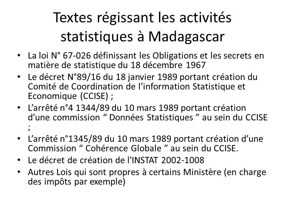 Textes régissant les activités statistiques à Madagascar