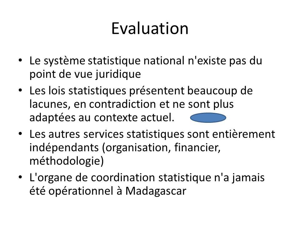 Evaluation Le système statistique national n existe pas du point de vue juridique.