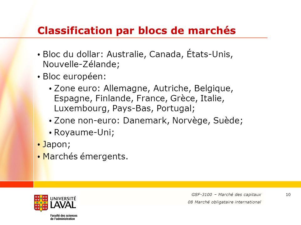 Classification par blocs de marchés