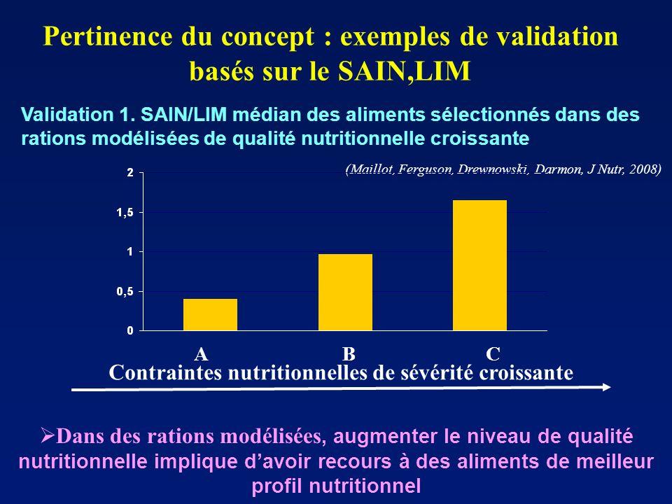 Pertinence du concept : exemples de validation basés sur le SAIN,LIM