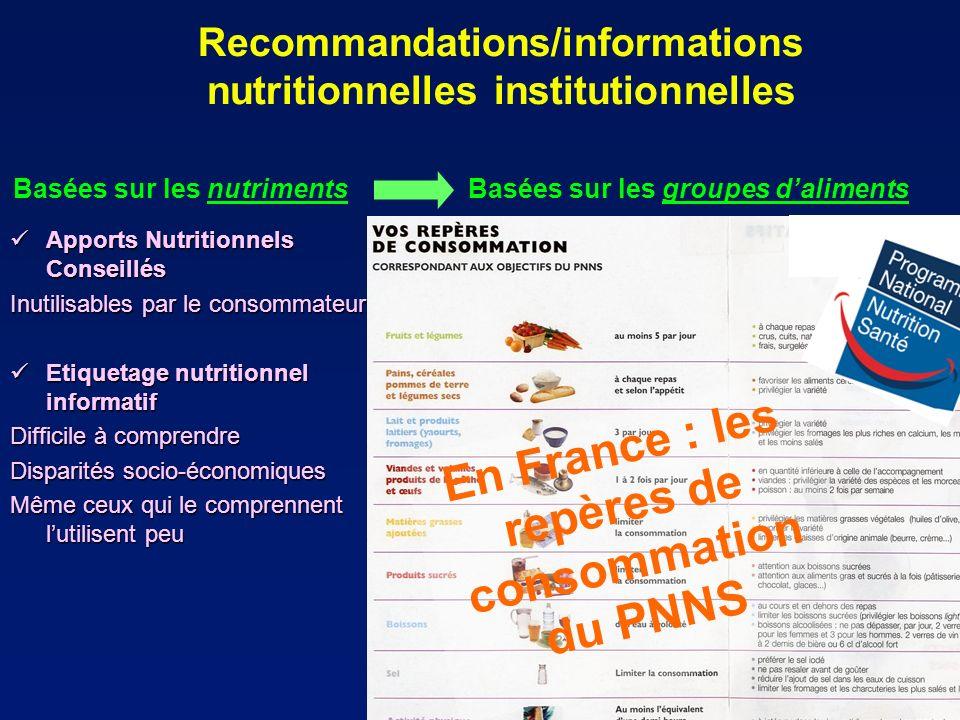 Recommandations/informations nutritionnelles institutionnelles