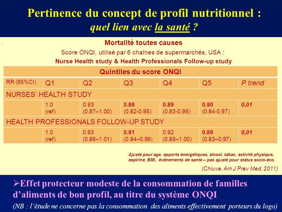 Pertinence du concept de profil nutritionnel : quel lien avec la santé