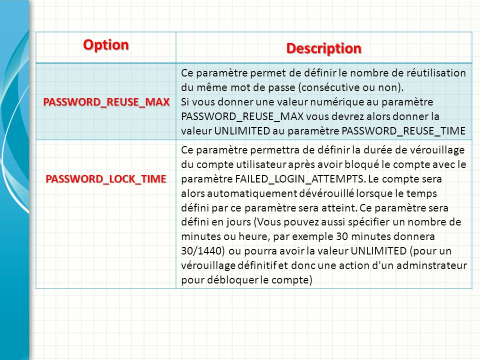 Option Description. PASSWORD_REUSE_MAX.