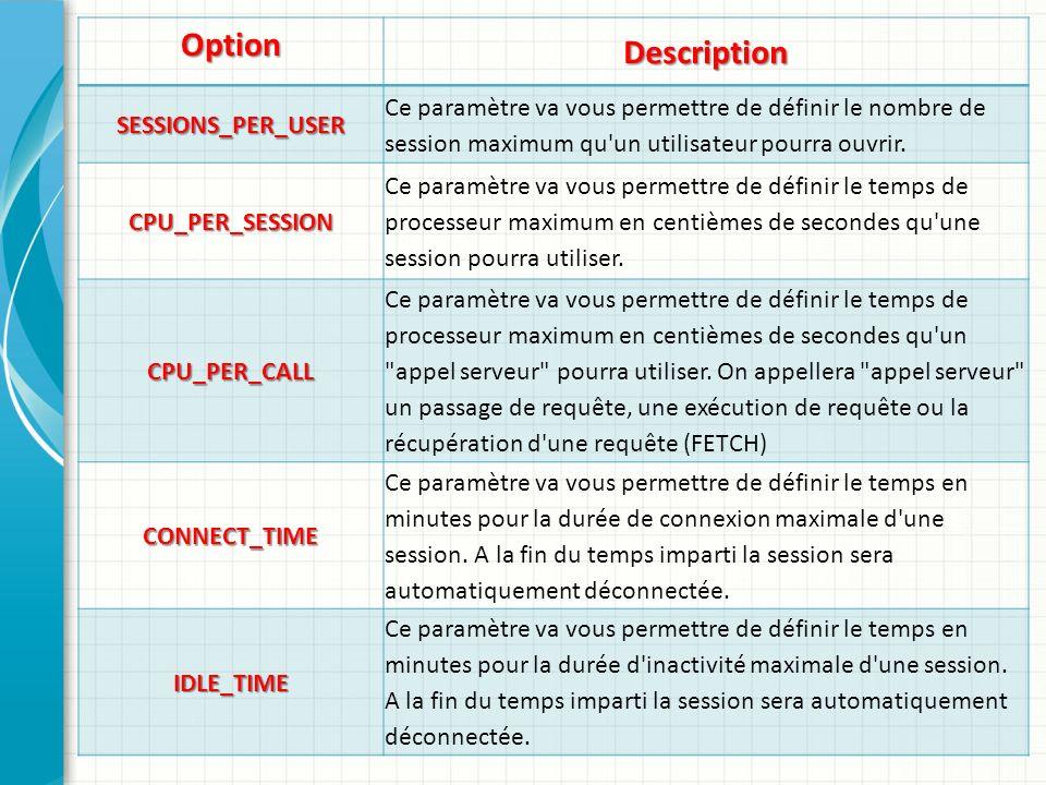 Option Description. SESSIONS_PER_USER. Ce paramètre va vous permettre de définir le nombre de session maximum qu un utilisateur pourra ouvrir.