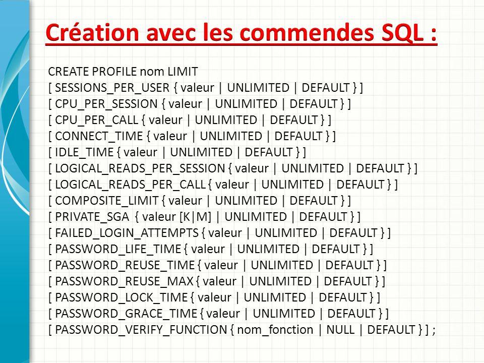 Création avec les commendes SQL :