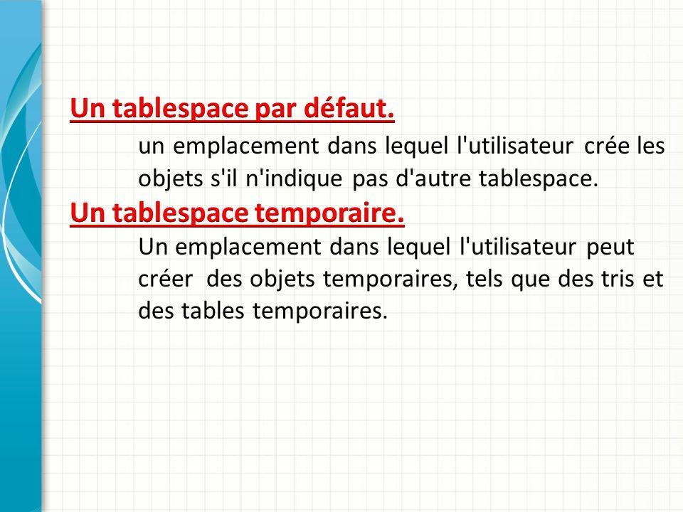 Un tablespace par défaut.