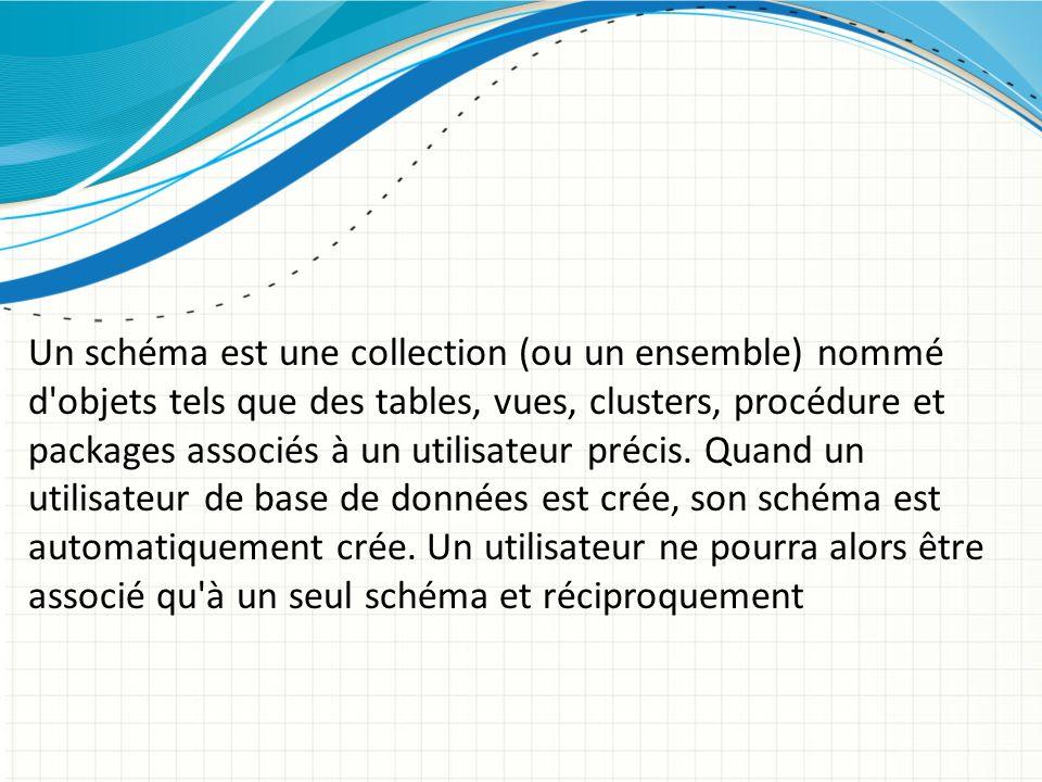 Un schéma est une collection (ou un ensemble) nommé d objets tels que des tables, vues, clusters, procédure et packages associés à un utilisateur précis.