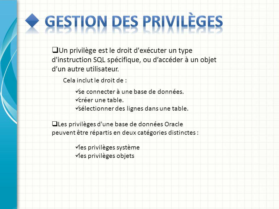 Gestion des privilèges