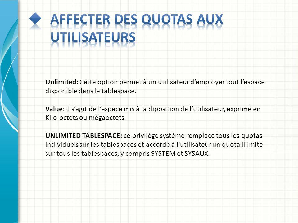 Affecter des quotas aux utilisateurs