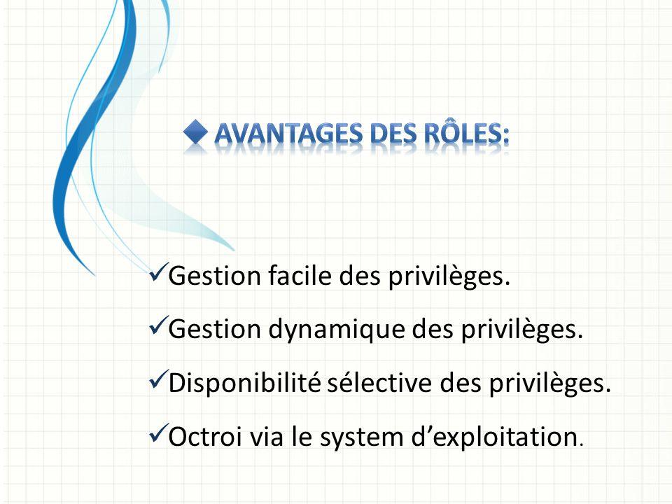 Avantages des rôles: Gestion facile des privilèges. Gestion dynamique des privilèges. Disponibilité sélective des privilèges.