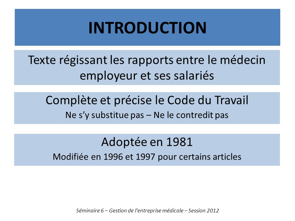 introduction Texte régissant les rapports entre le médecin employeur et ses salariés. Complète et précise le Code du Travail.