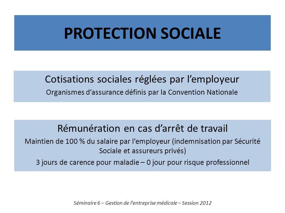 Protection sociale Cotisations sociales réglées par l'employeur