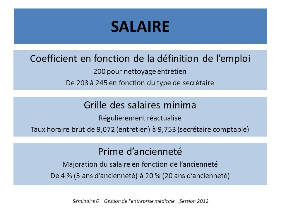 Pr senter la convention collective du personnel des - Grille de salaire controleur de gestion ...