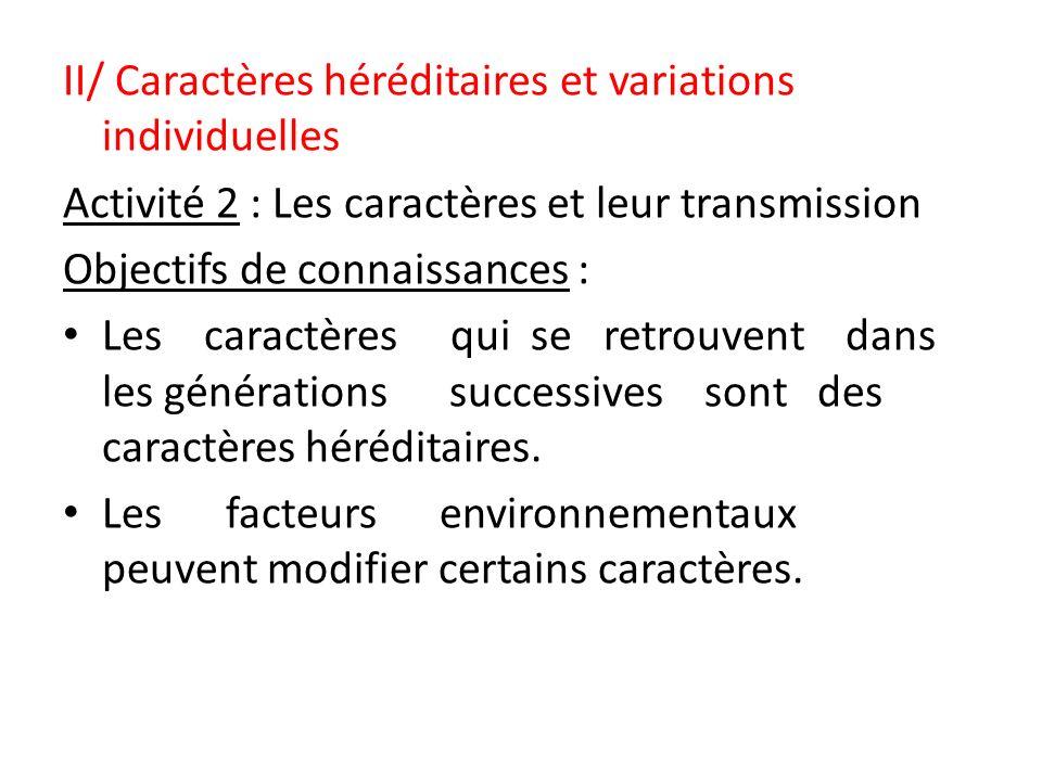 II/ Caractères héréditaires et variations individuelles