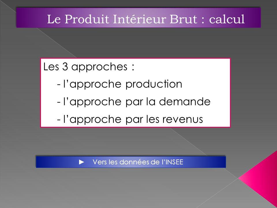 Le Produit Intérieur Brut : calcul