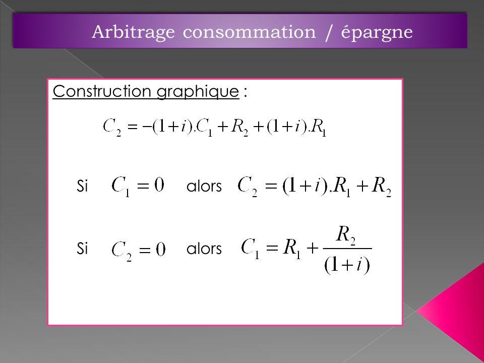 Arbitrage consommation / épargne