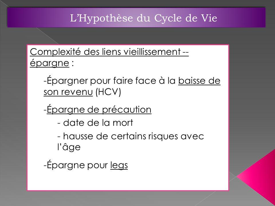 L'Hypothèse du Cycle de Vie