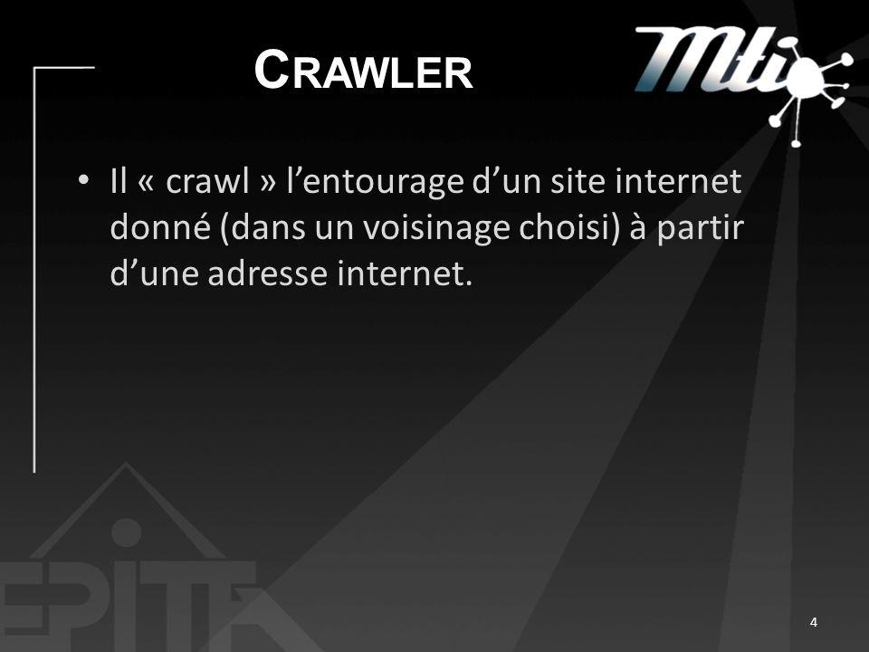 Crawler Il « crawl » l'entourage d'un site internet donné (dans un voisinage choisi) à partir d'une adresse internet.