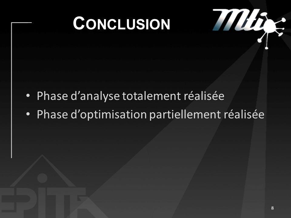 Conclusion Phase d'analyse totalement réalisée