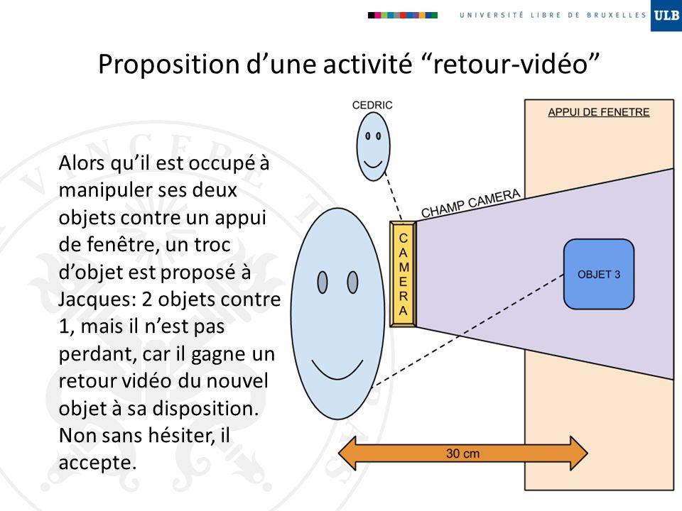 Proposition d'une activité retour-vidéo
