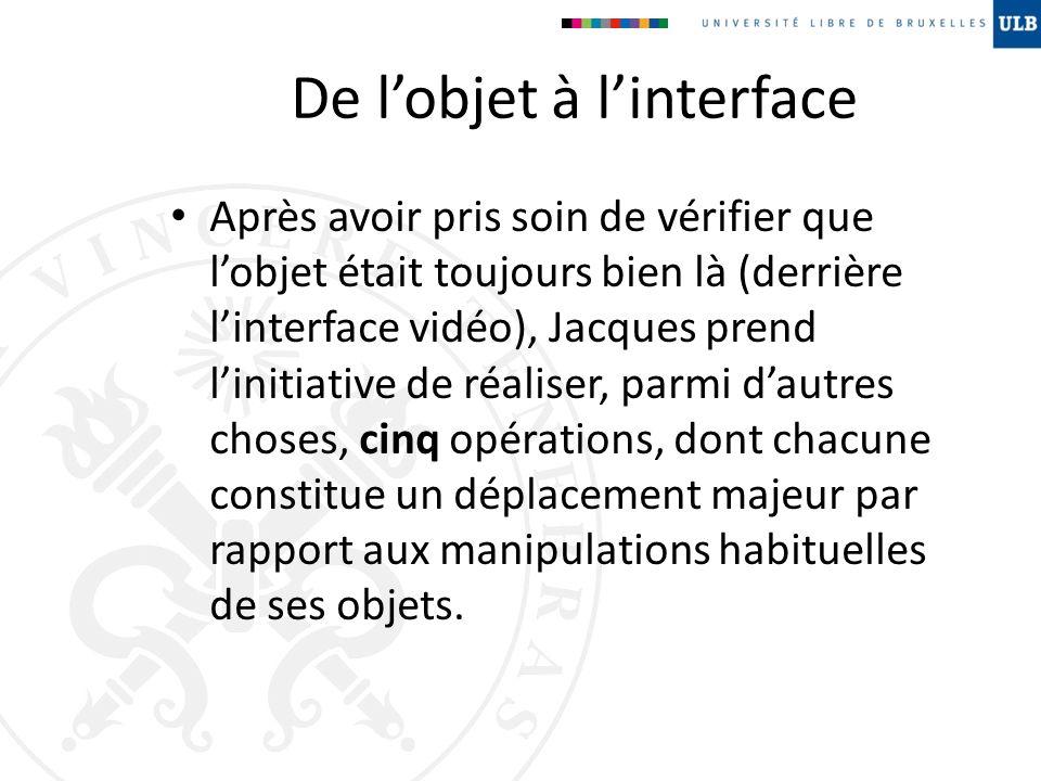 De l'objet à l'interface