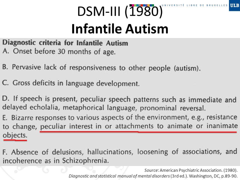 DSM-III (1980) Infantile Autism