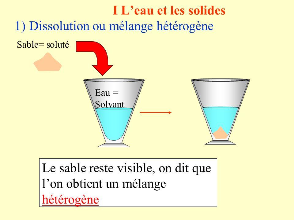Dissolution ou mélange hétérogène