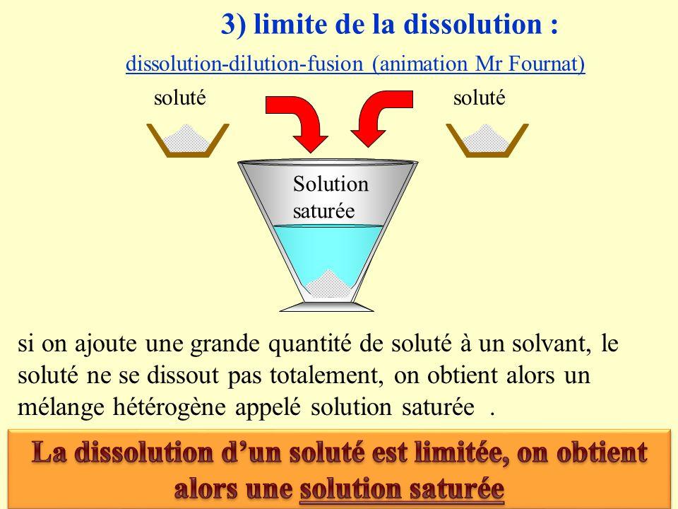 3) limite de la dissolution :