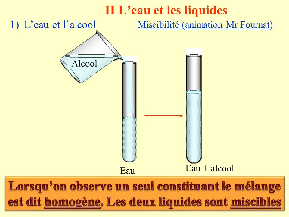 II L'eau et les liquides