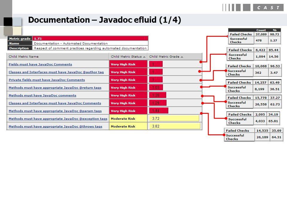 Documentation – Javadoc efluid (1/4)