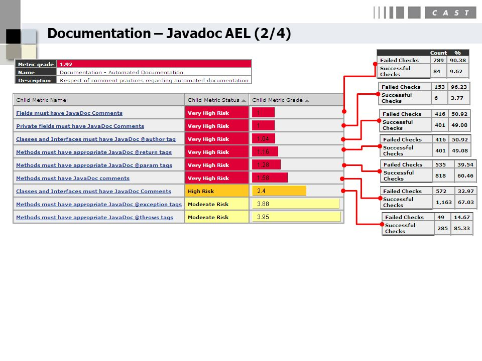 Documentation – Javadoc AEL (2/4)