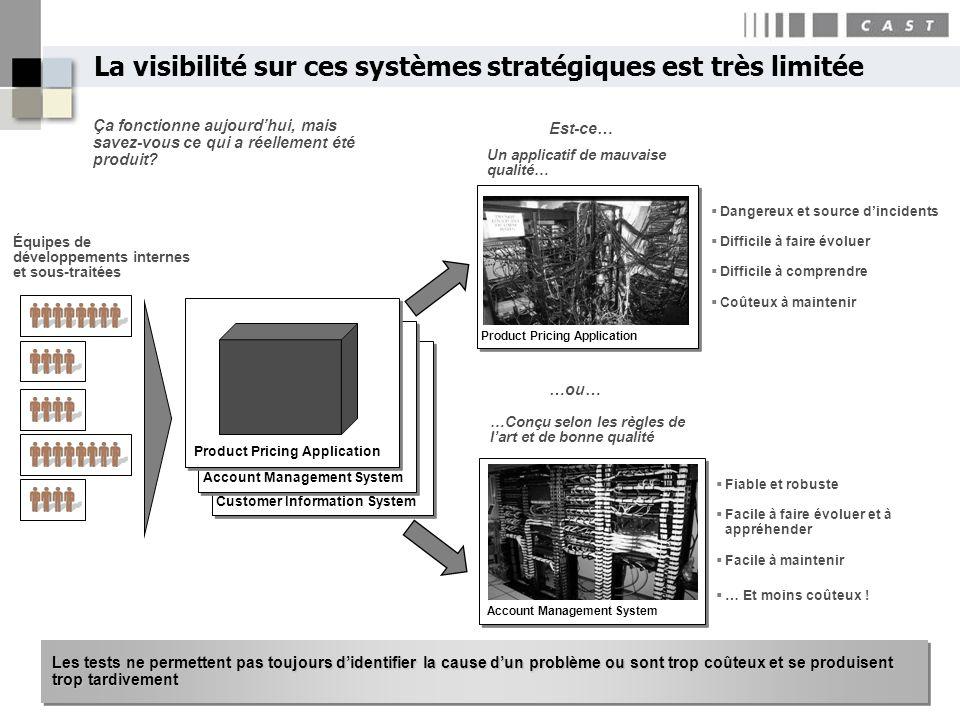 La visibilité sur ces systèmes stratégiques est très limitée