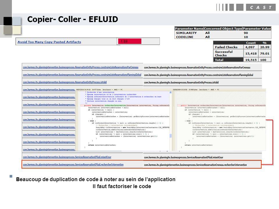 Copier- Coller - EFLUID