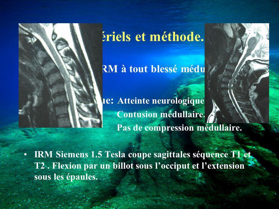 Matériels et méthode. Janvier 2000 IRM à tout blessé médullaire.