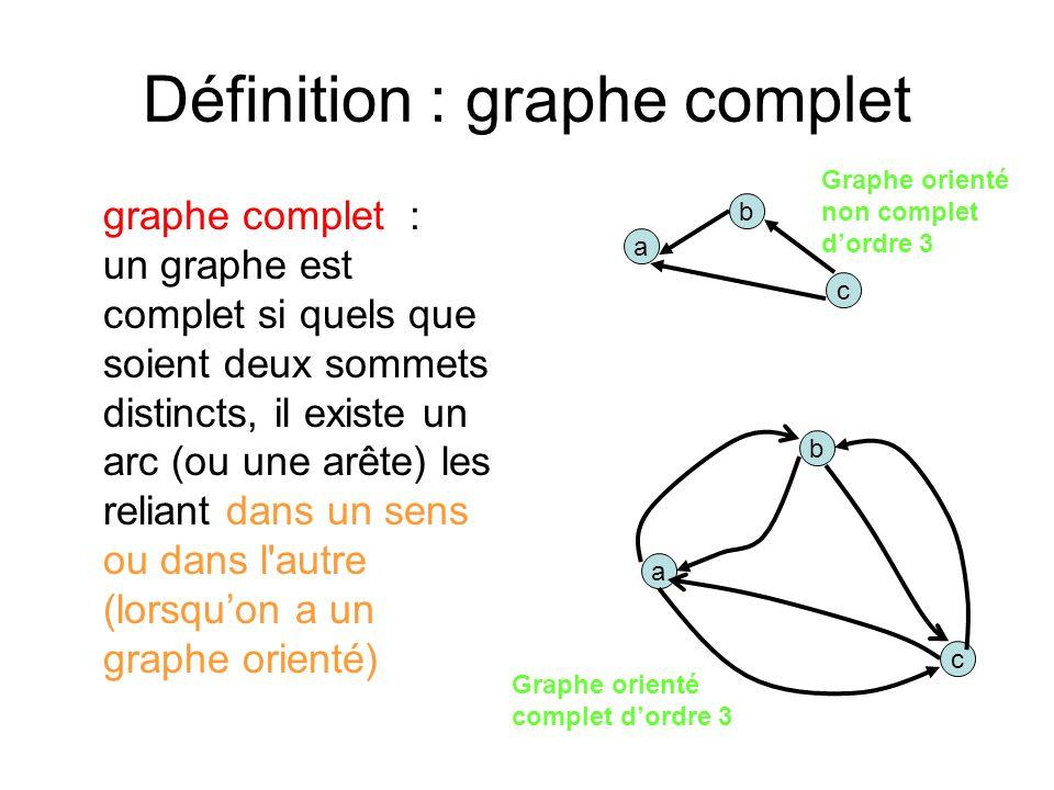Définition : graphe complet