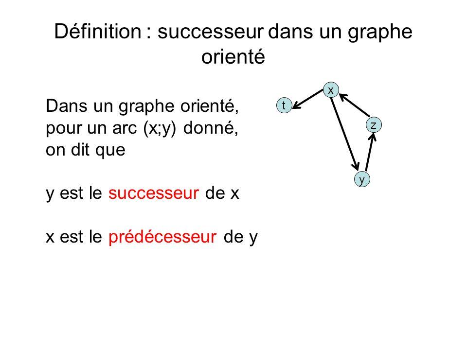 Définition : successeur dans un graphe orienté
