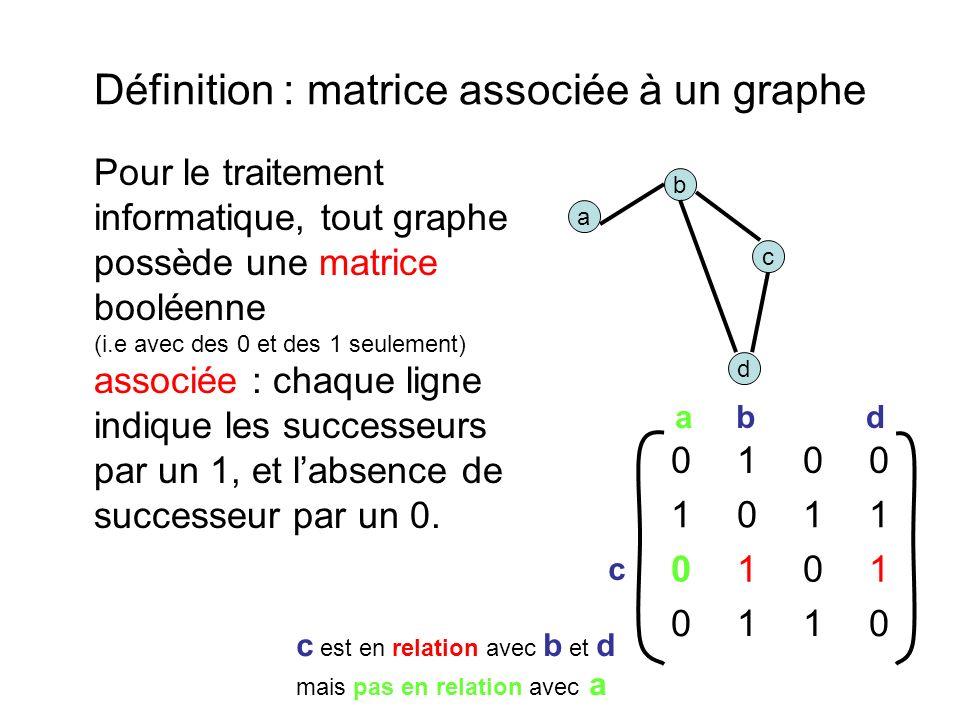 Définition : matrice associée à un graphe