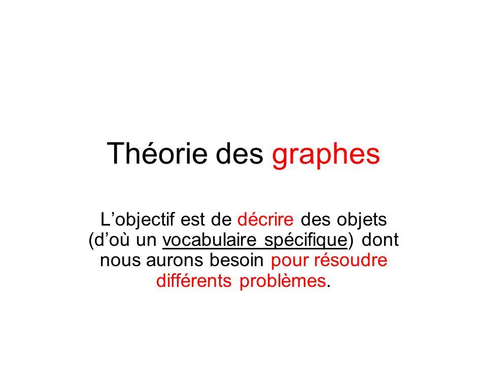 Théorie des graphes L'objectif est de décrire des objets (d'où un vocabulaire spécifique) dont nous aurons besoin pour résoudre différents problèmes.
