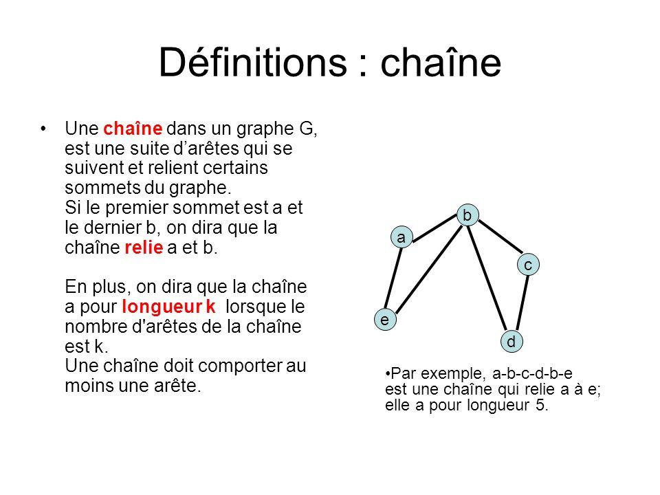 Définitions : chaîne