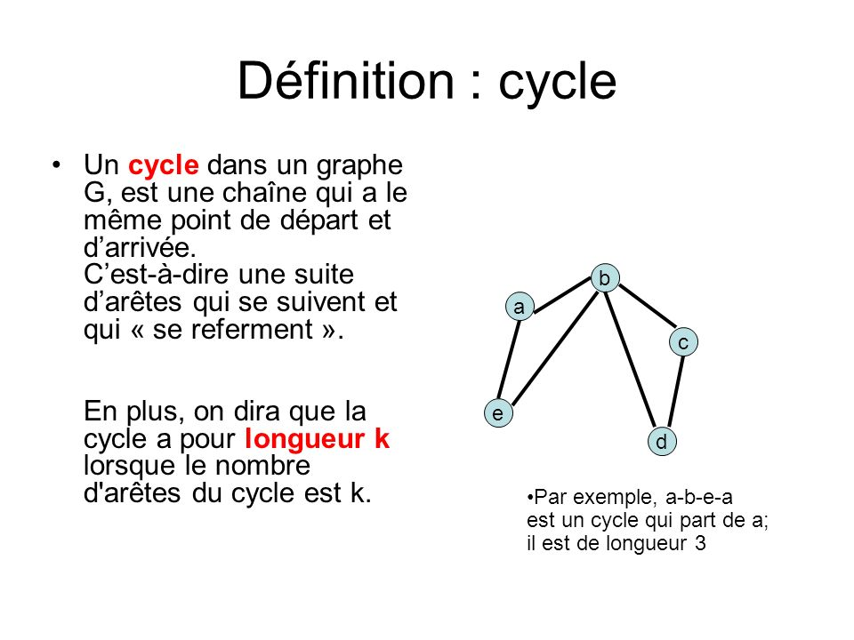 Définition : cycle